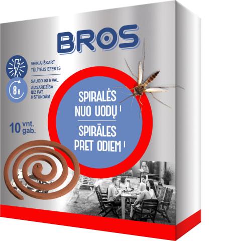 Bros spirales pret odiem 10gb